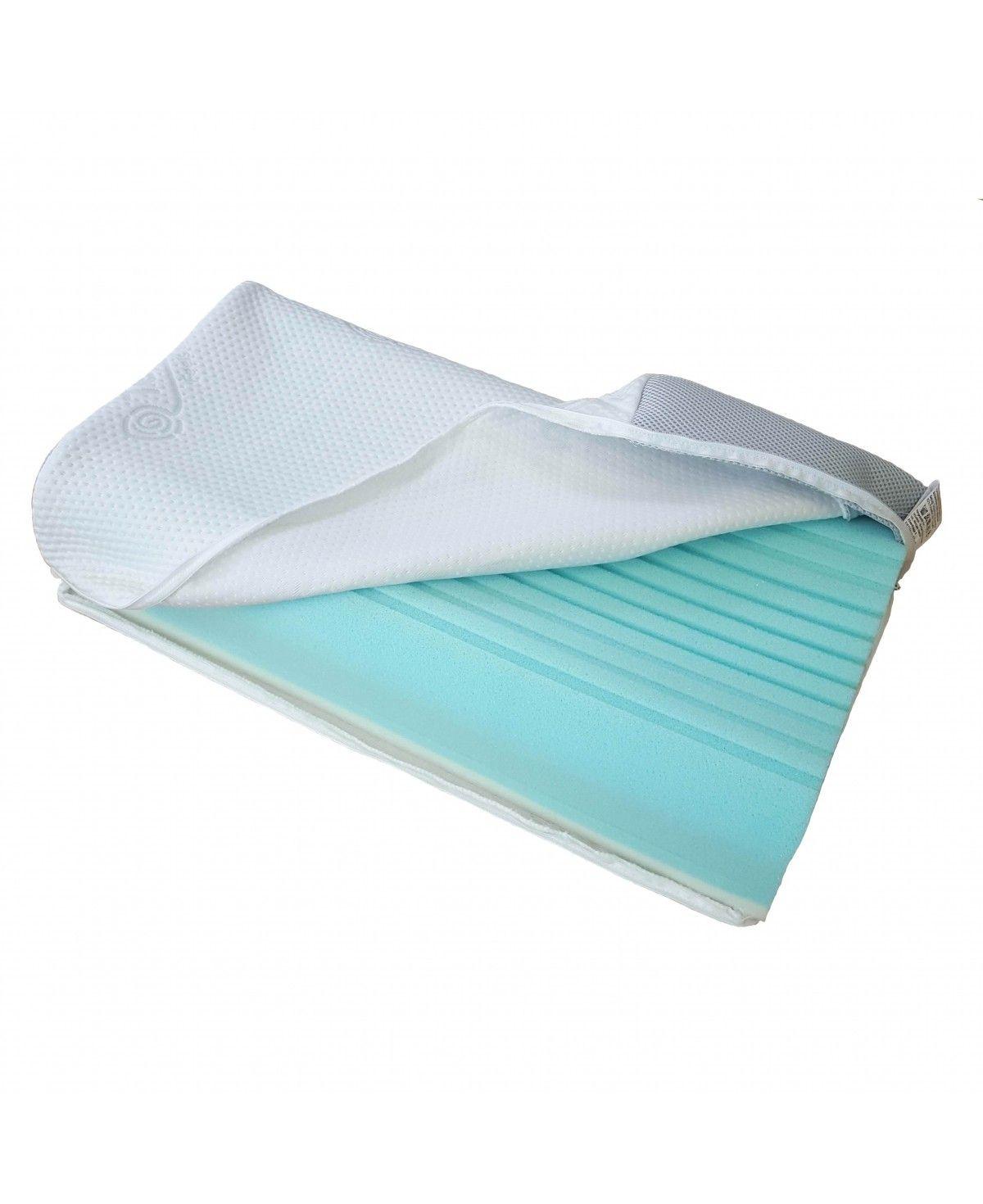 , Textilien
